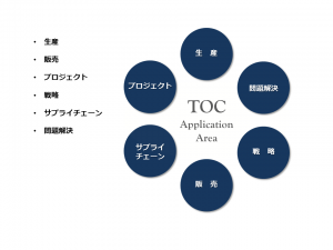 toc_pic1
